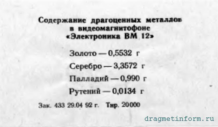 Формуляр Электроника ВМ-12
