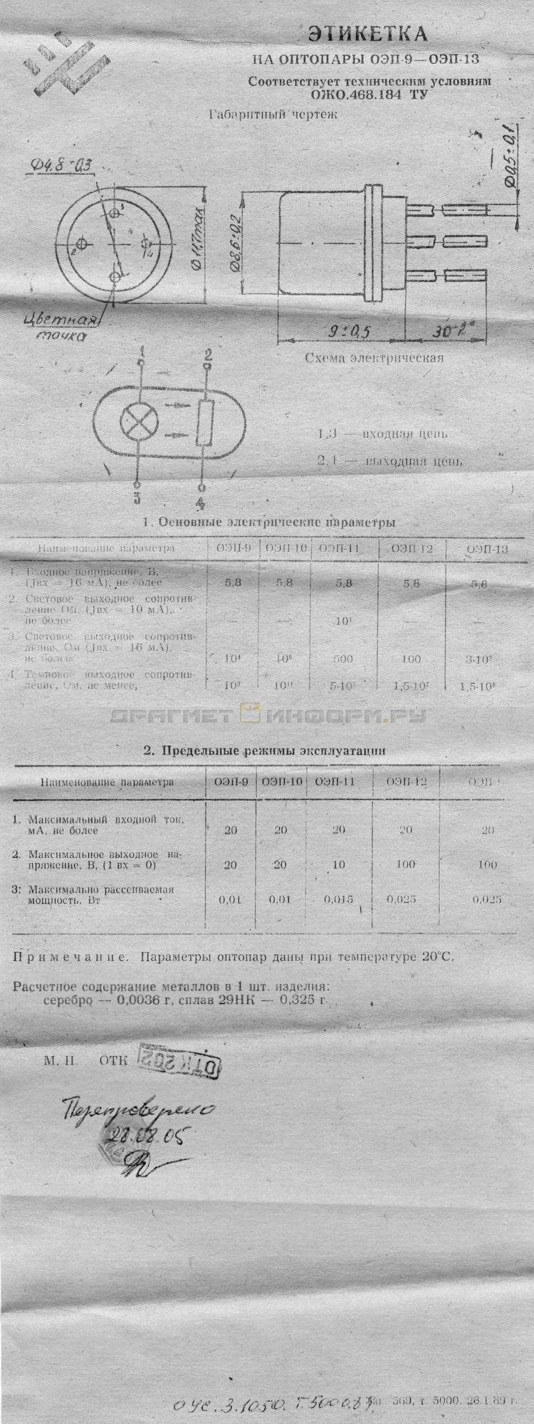 Формуляр ОЭП-12